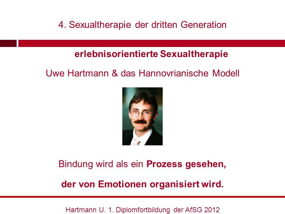 Uwe Hartmann & das Hannovrianische Modell erlebnisorientierte Sexualtherapie Hartmann U. 1. Diplomfortbildung der AfSG 2012 4. Sexualtherapie der drit