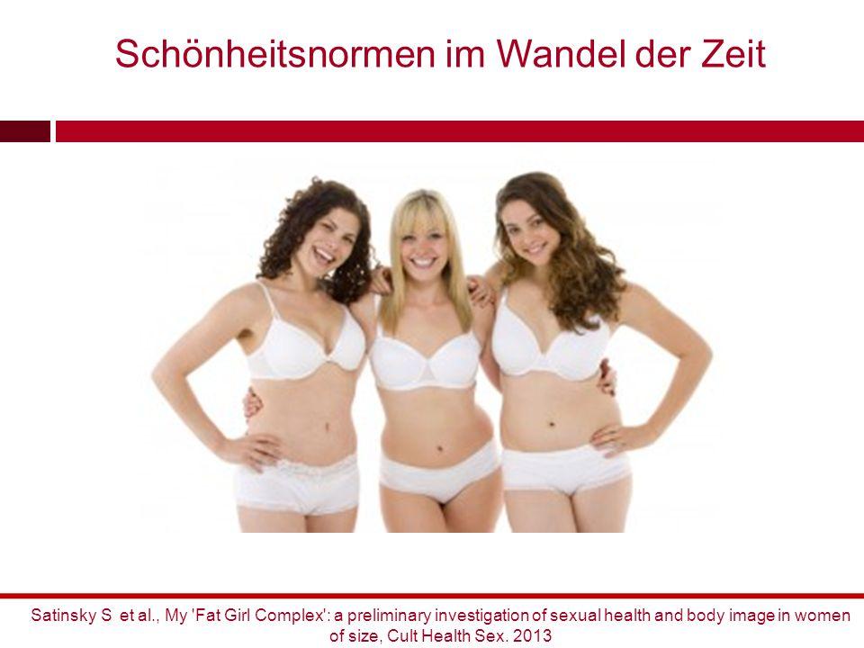 Frauenideale im Wandel der Zeit Schönheitsnormen im Wandel der Zeit Satinsky S et al., My 'Fat Girl Complex': a preliminary investigation of sexual he