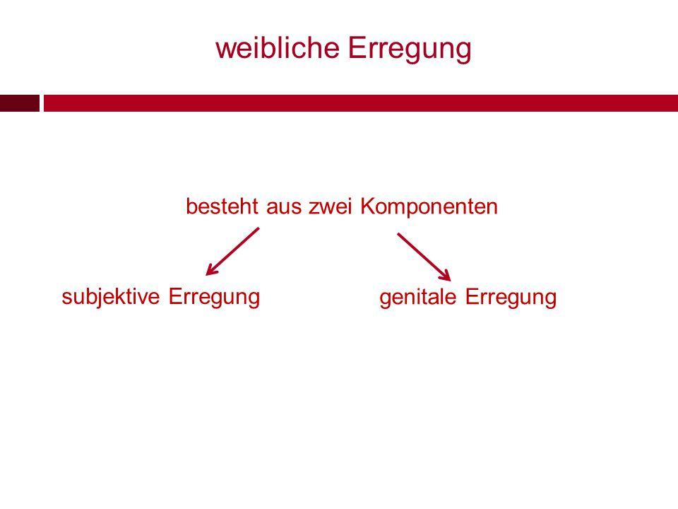 besteht aus zwei Komponenten subjektive Erregung genitale Erregung weibliche Erregung