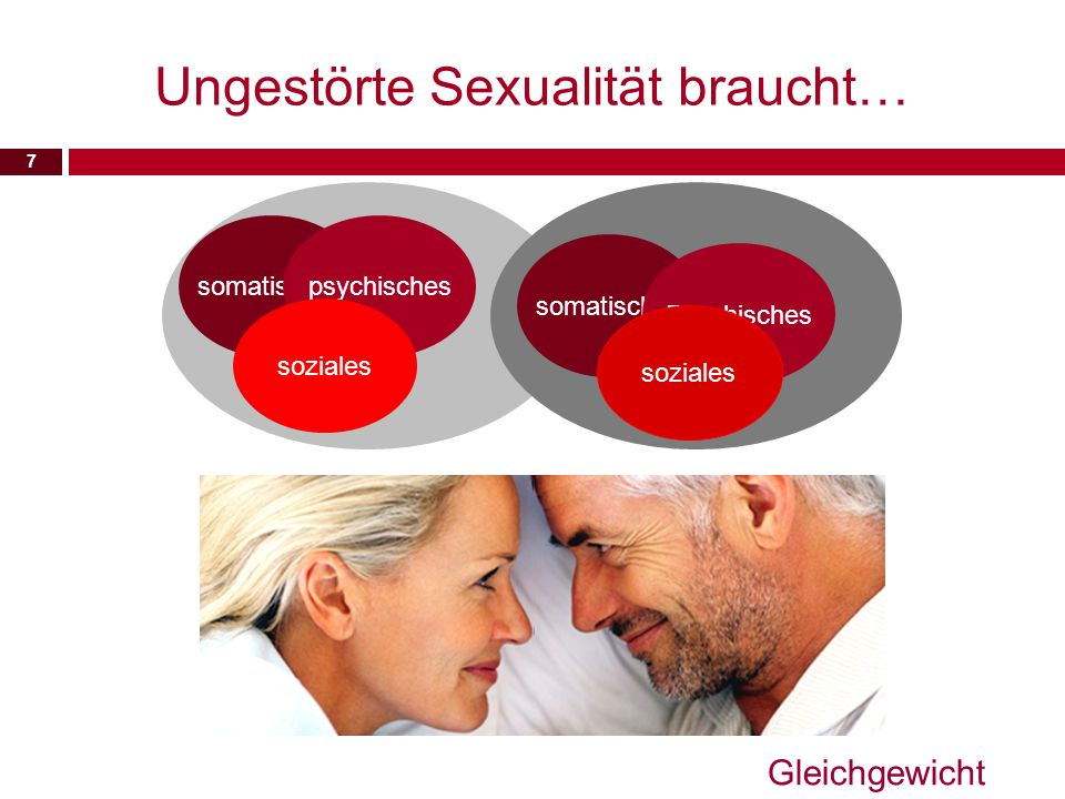 Haupt-Ansatzpunkte: Leistungs-/Versagensängste (Angst und sexuelle Funktion inkompatibel) & Kommunikation Therapeuten als Übersetzer und Katalysatoren der Kommunikation.