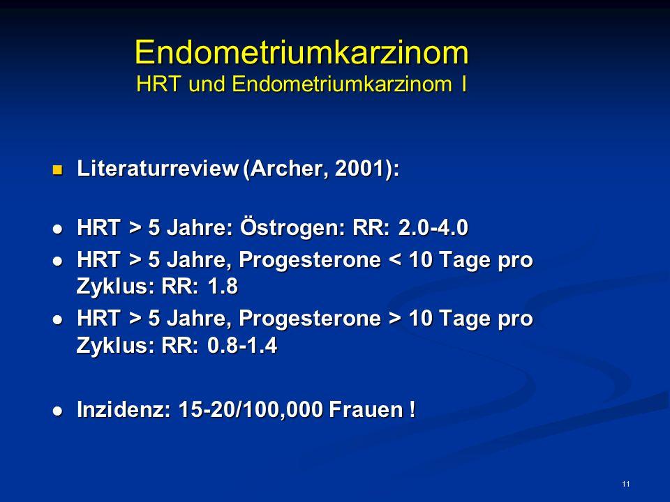 11 Endometriumkarzinom HRT und Endometriumkarzinom I Literaturreview (Archer, 2001): Literaturreview (Archer, 2001): l HRT > 5 Jahre: Östrogen: RR: 2.