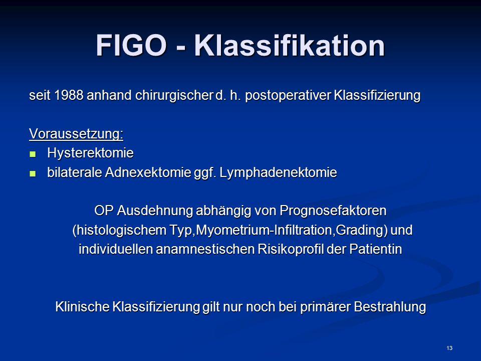 13 FIGO - Klassifikation seit 1988 anhand chirurgischer d. h. postoperativer Klassifizierung Voraussetzung: Hysterektomie Hysterektomie bilaterale Adn