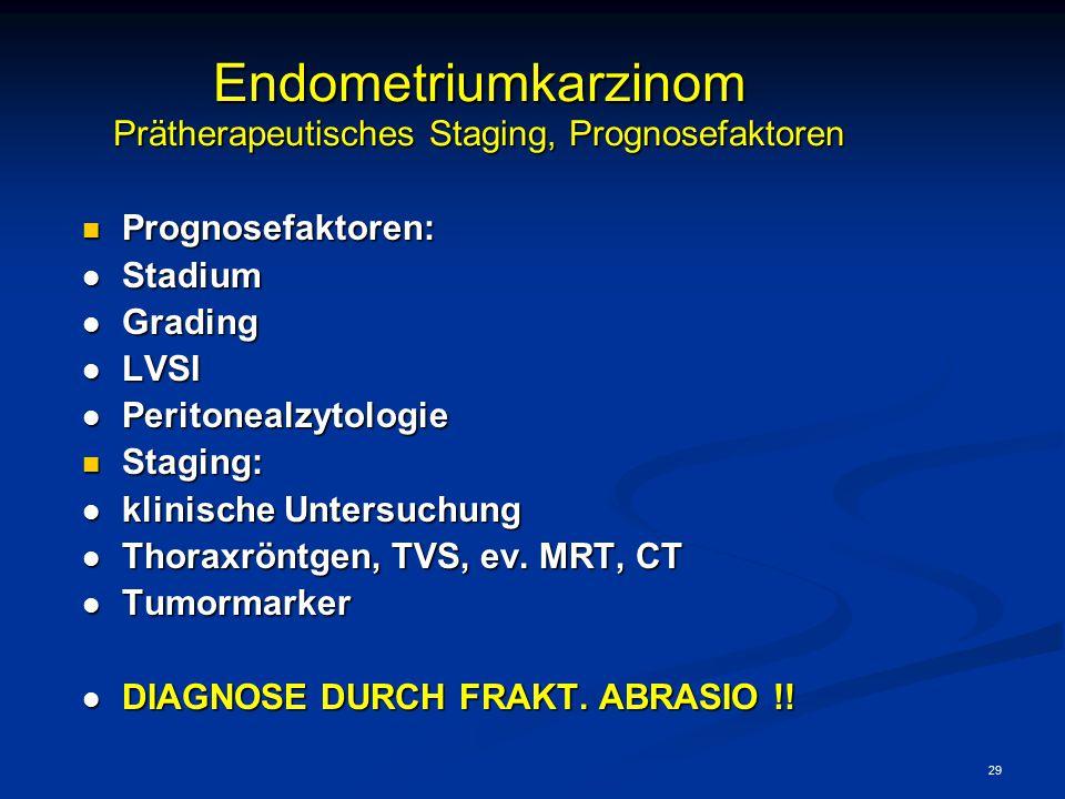 29 Endometriumkarzinom Prätherapeutisches Staging, Prognosefaktoren Prognosefaktoren: Prognosefaktoren: l Stadium l Grading l LVSI l Peritonealzytolog