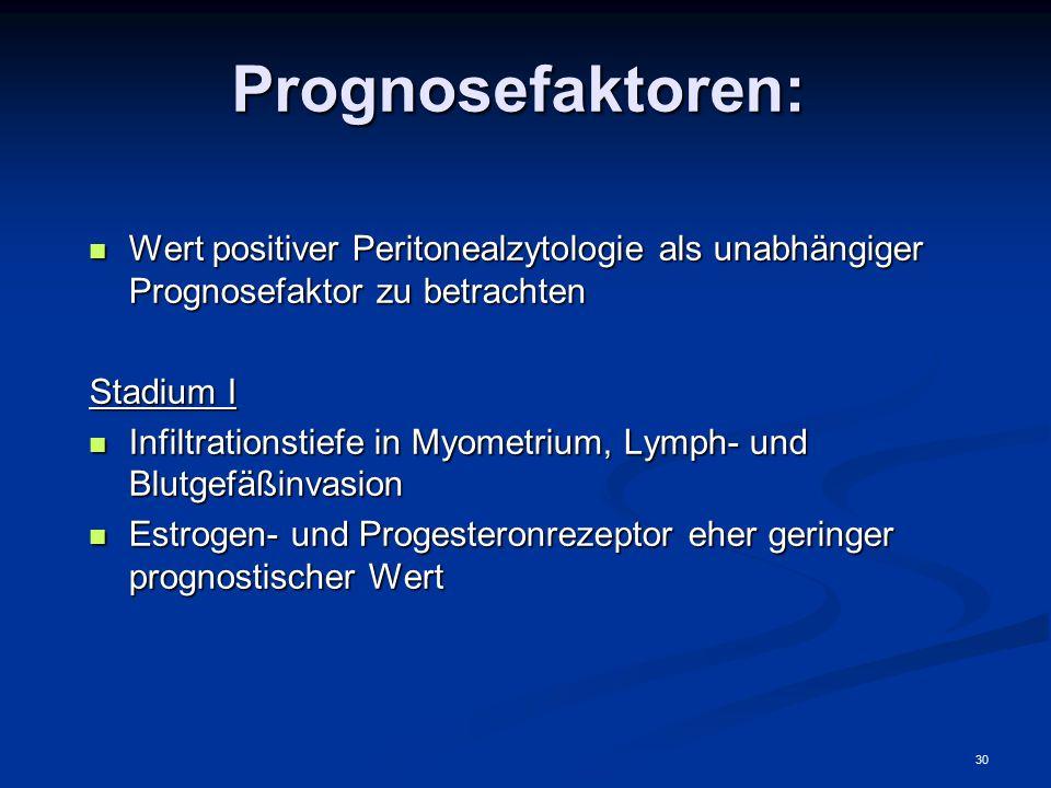 30 Prognosefaktoren: Wert positiver Peritonealzytologie als unabhängiger Prognosefaktor zu betrachten Wert positiver Peritonealzytologie als unabhängi
