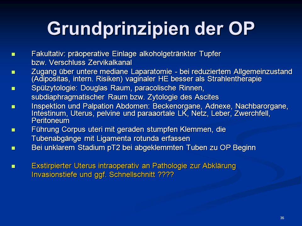 35 Grundprinzipien der OP Fakultativ: präoperative Einlage alkoholgetränkter Tupfer Fakultativ: präoperative Einlage alkoholgetränkter Tupfer bzw. Ver