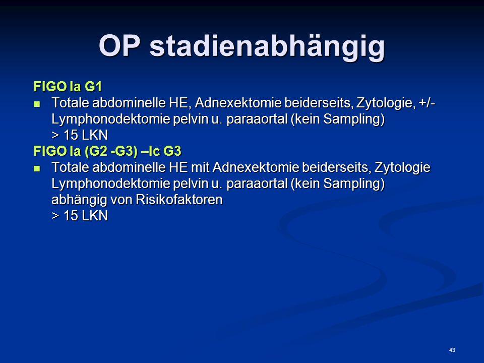 43 OP stadienabhängig FIGO Ia G1 Totale abdominelle HE, Adnexektomie beiderseits, Zytologie, +/- Totale abdominelle HE, Adnexektomie beiderseits, Zyto