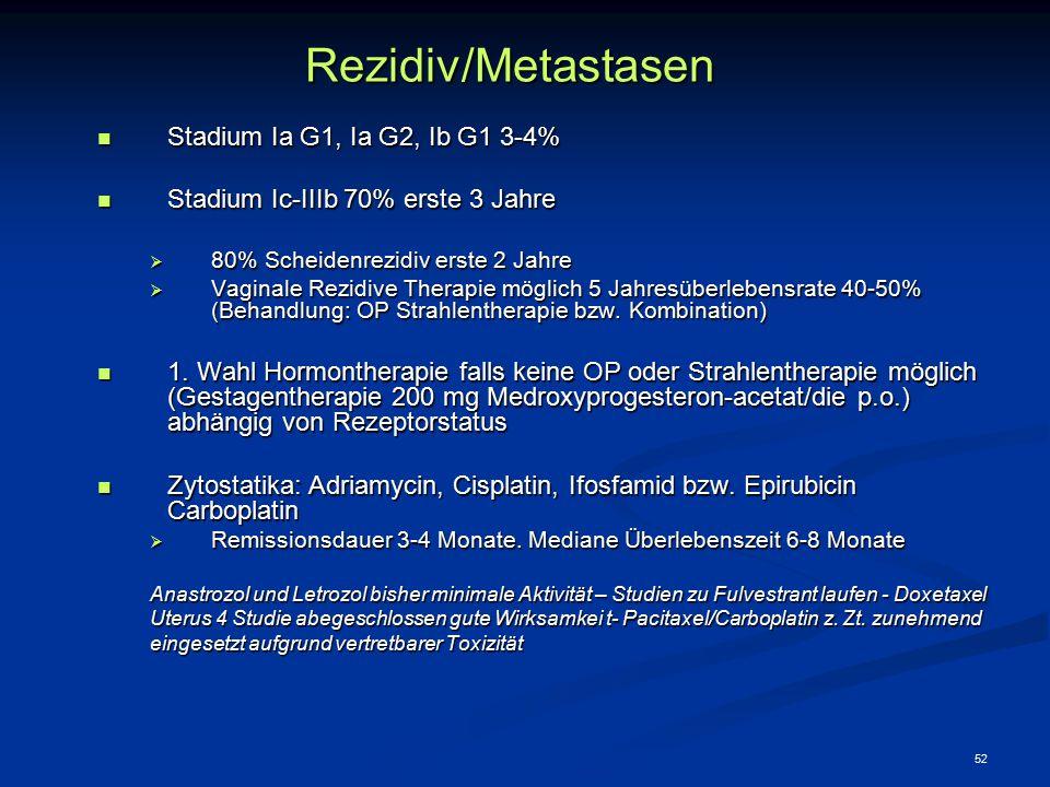 52Rezidiv/Metastasen Stadium Ia G1, Ia G2, Ib G1 3-4% Stadium Ia G1, Ia G2, Ib G1 3-4% Stadium Ic-IIIb 70% erste 3 Jahre Stadium Ic-IIIb 70% erste 3 J