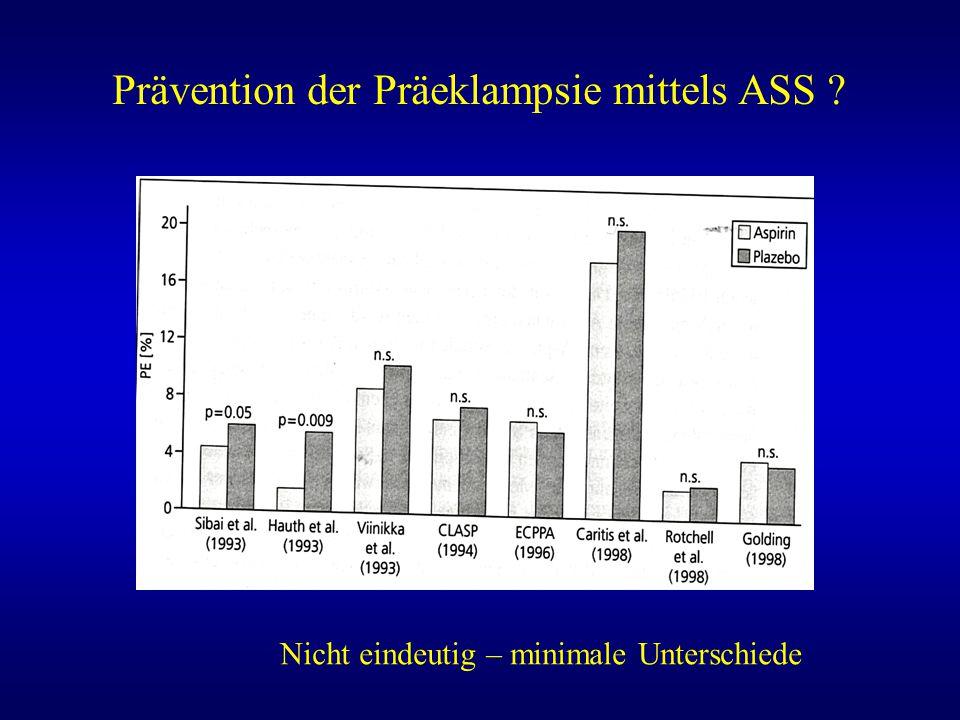 Prävention der Präeklampsie mittels ASS ? Nicht eindeutig – minimale Unterschiede