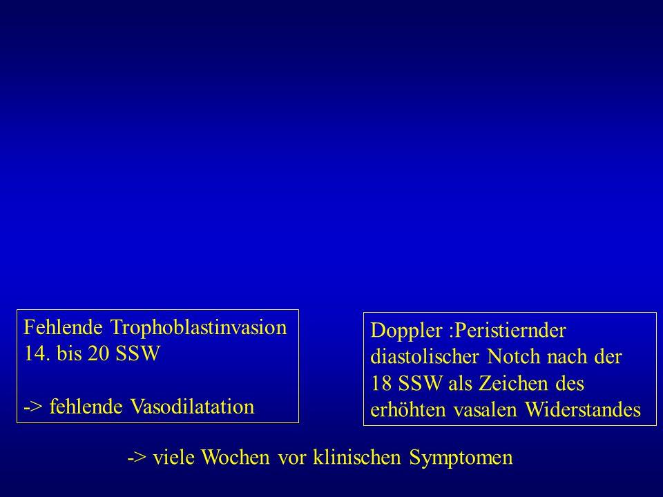 Fehlende Trophoblastinvasion 14. bis 20 SSW -> fehlende Vasodilatation Doppler :Peristiernder diastolischer Notch nach der 18 SSW als Zeichen des erhö