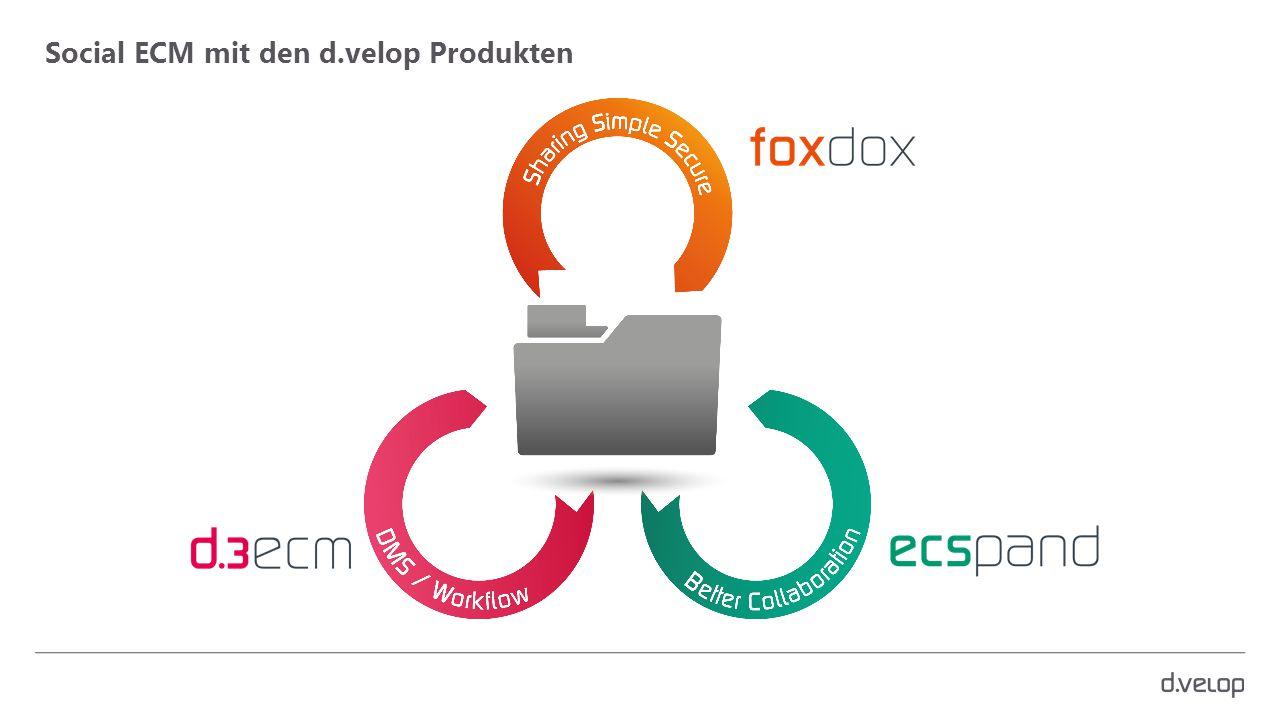 Social ECM mit den d.velop Produkten