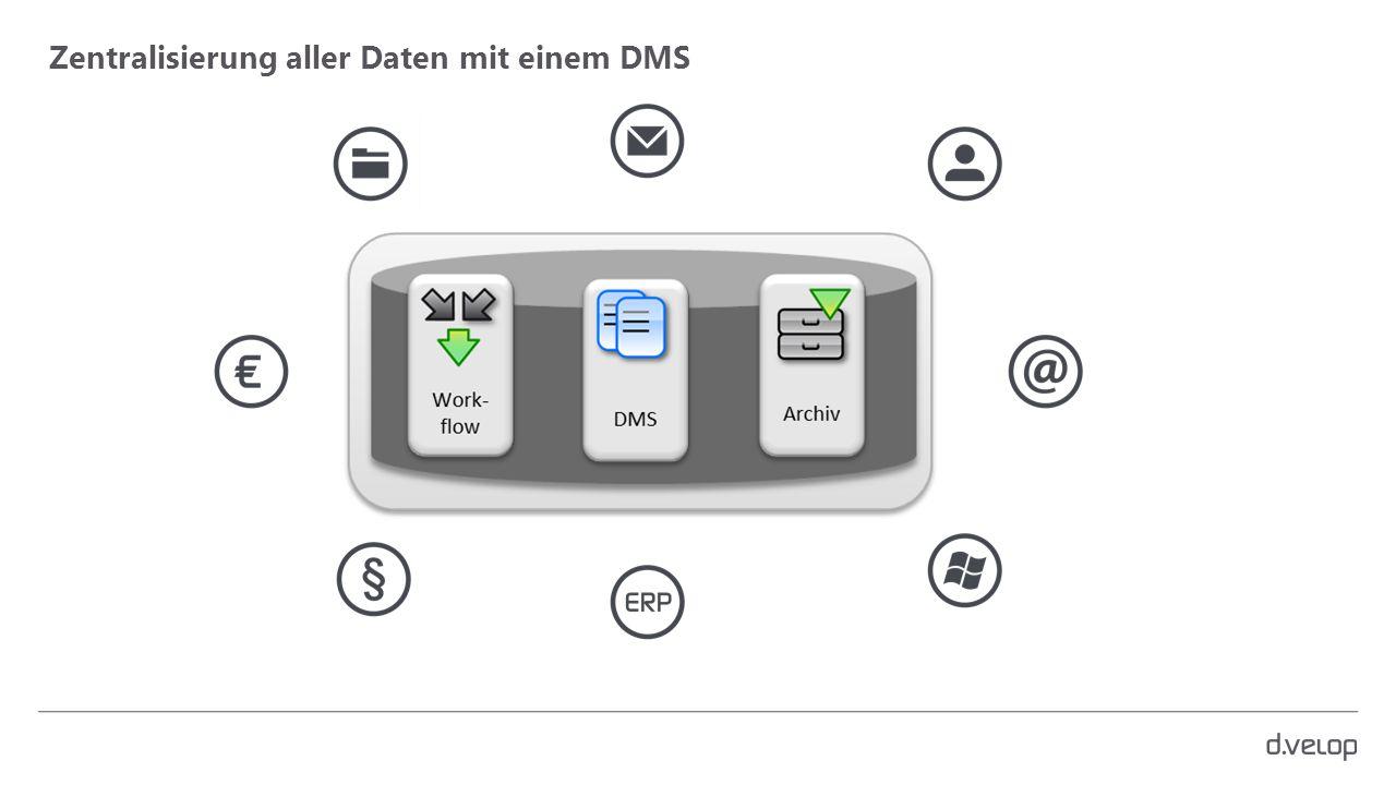 Stufenweise Ablösung der papierhaften Entgeltabrechnung, Zeitnachweise und weiteren Personaldokumenten bei der Zentis GmbH & Co.