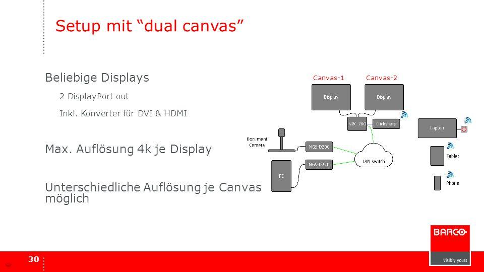 """Setup mit """"dual canvas"""" Beliebige Displays 2 DisplayPort out Inkl. Konverter für DVI & HDMI Max. Auflösung 4k je Display Unterschiedliche Auflösung je"""