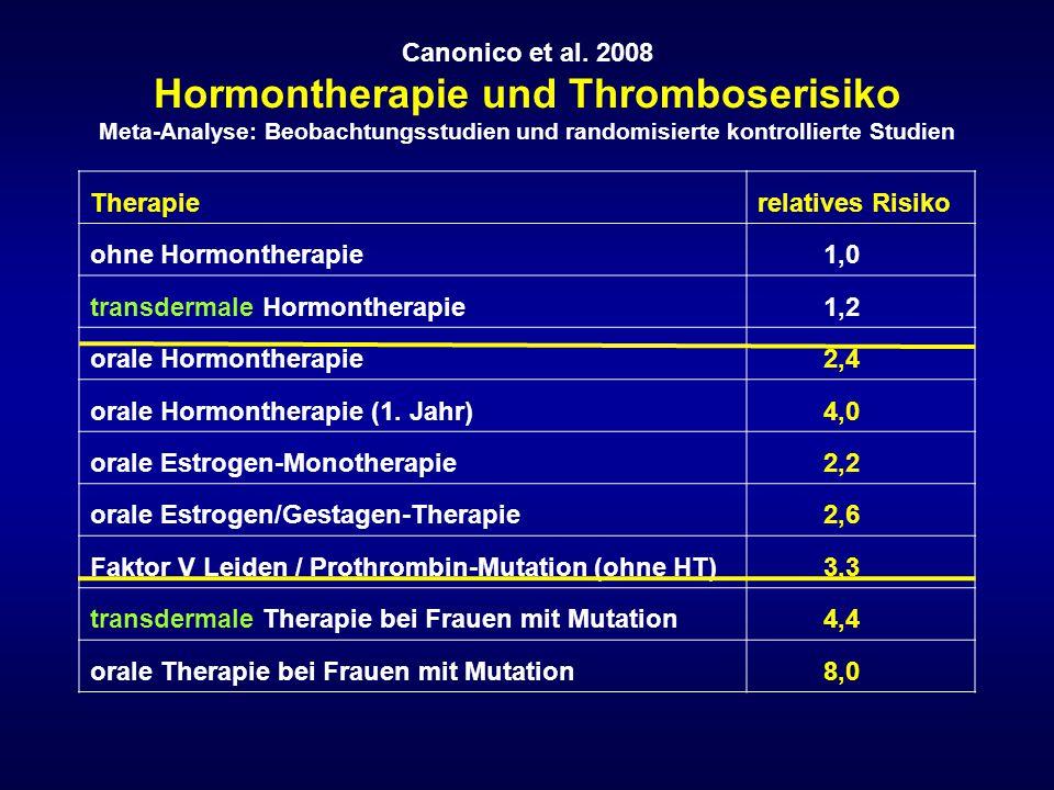 Canonico et al. 2008 Hormontherapie und Thromboserisiko Meta-Analyse: Beobachtungsstudien und randomisierte kontrollierte Studien Therapierelatives Ri