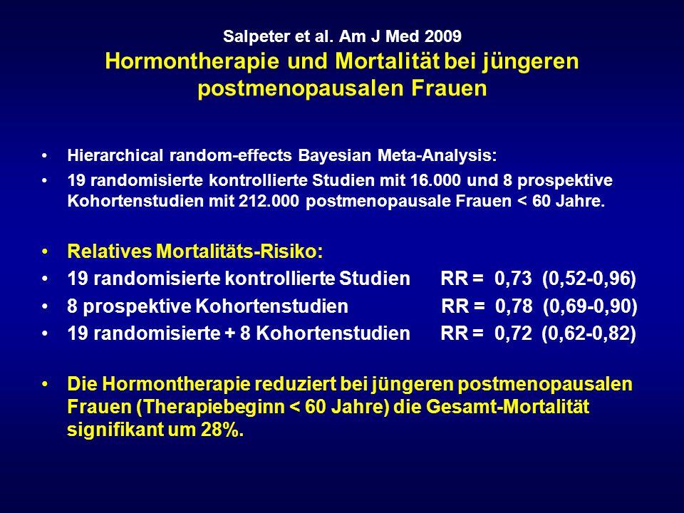 Salpeter et al. Am J Med 2009 Hormontherapie und Mortalität bei jüngeren postmenopausalen Frauen Hierarchical random-effects Bayesian Meta-Analysis: 1