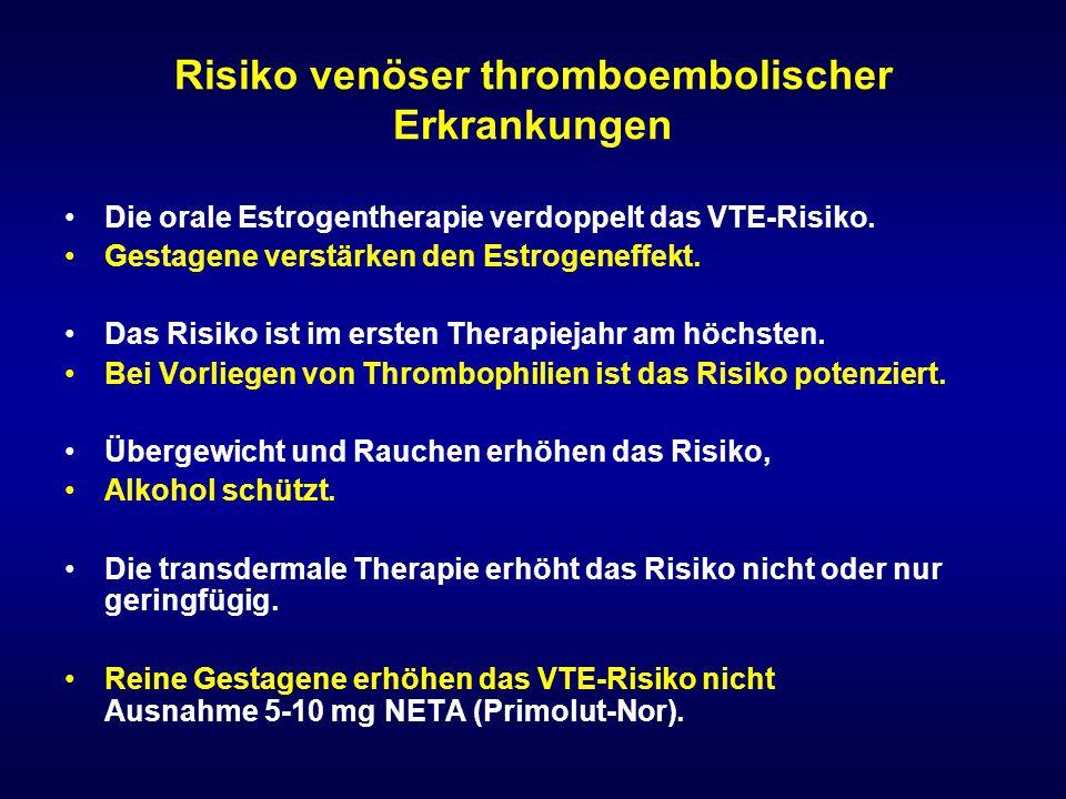 Risiko venöser thromboembolischer Erkrankungen Die orale Estrogentherapie verdoppelt das VTE-Risiko. Gestagene verstärken den Estrogeneffekt. Das Risi