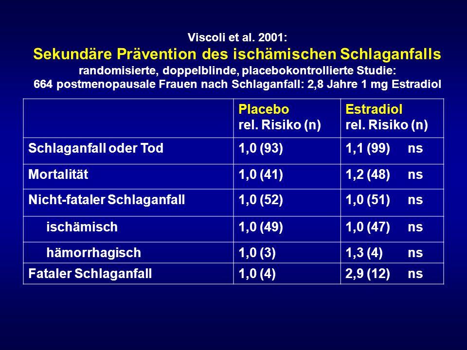 Viscoli et al. 2001: Sekundäre Prävention des ischämischen Schlaganfalls randomisierte, doppelblinde, placebokontrollierte Studie: 664 postmenopausale