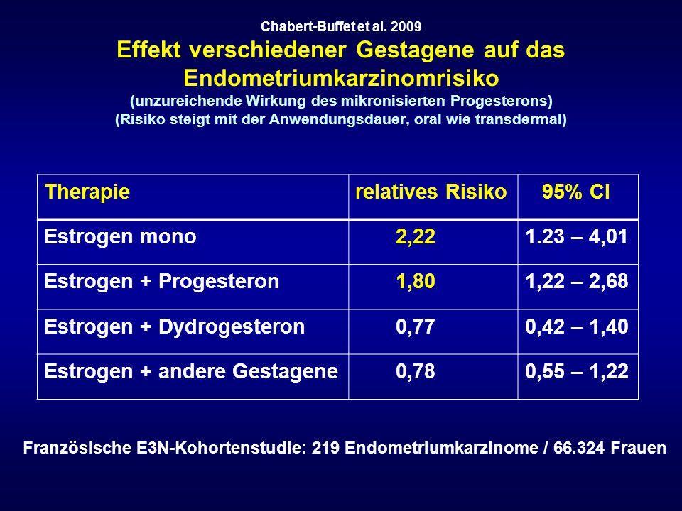 Chabert-Buffet et al. 2009 Effekt verschiedener Gestagene auf das Endometriumkarzinomrisiko (unzureichende Wirkung des mikronisierten Progesterons) (R