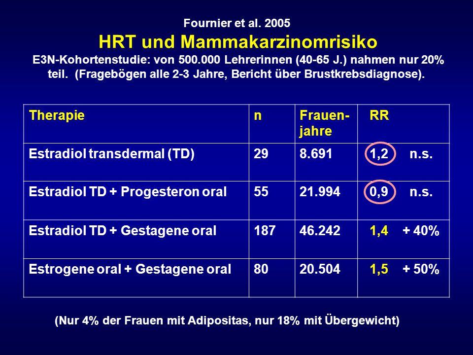 Fournier et al. 2005 HRT und Mammakarzinomrisiko E3N-Kohortenstudie: von 500.000 Lehrerinnen (40-65 J.) nahmen nur 20% teil. (Fragebögen alle 2-3 Jahr