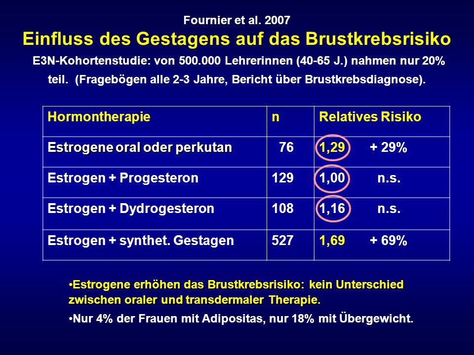 Fournier et al. 2007 Einfluss des Gestagens auf das Brustkrebsrisiko E3N-Kohortenstudie: von 500.000 Lehrerinnen (40-65 J.) nahmen nur 20% teil. (Frag
