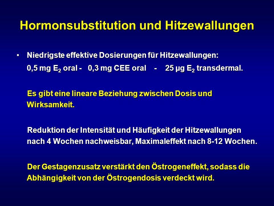 Hormonsubstitution und Hitzewallungen Niedrigste effektive Dosierungen für Hitzewallungen:Niedrigste effektive Dosierungen für Hitzewallungen: 0,5 mg