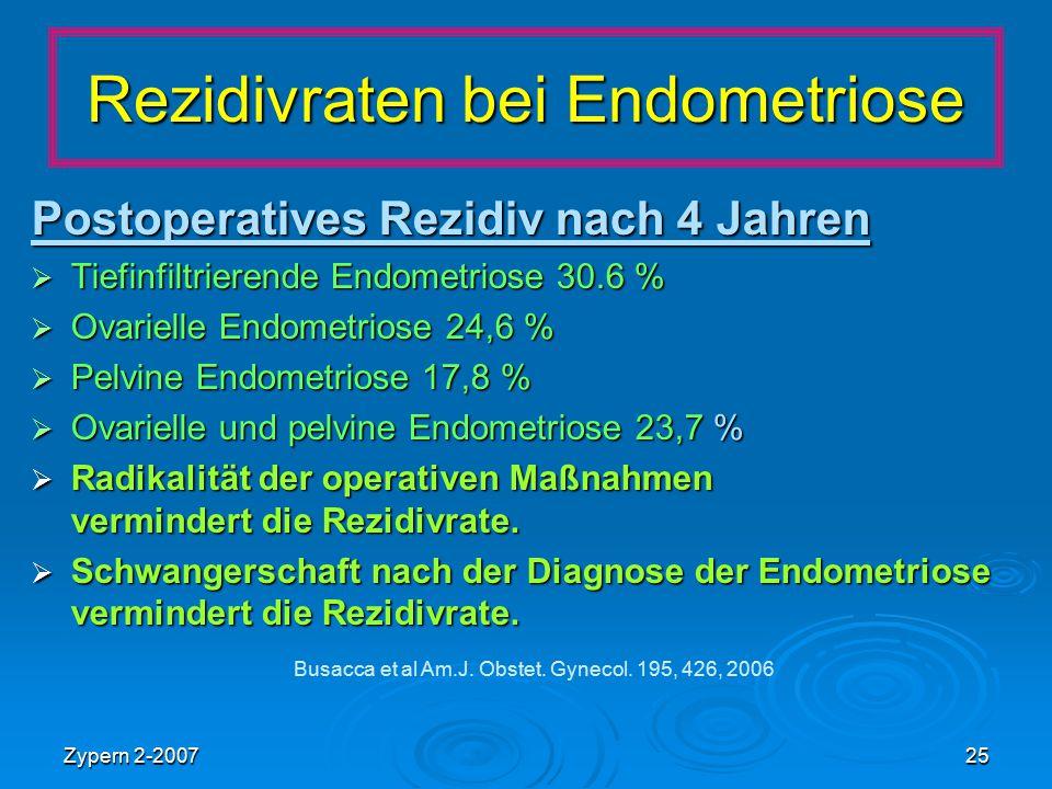Zypern 2-200725 Rezidivraten bei Endometriose Postoperatives Rezidiv nach 4 Jahren  Tiefinfiltrierende Endometriose 30.6 %  Ovarielle Endometriose 2