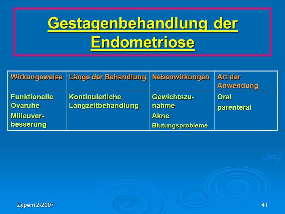 Zypern 2-200741 Gestagenbehandlung der Endometriose Wirkungsweise Länge der Behandlung Nebenwirkungen Art der Anwendung Funktionelle Ovaruhe Milieuver