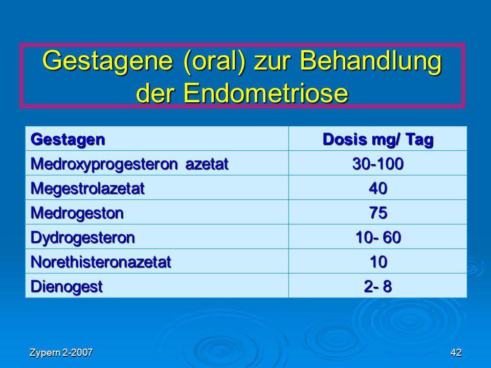 Zypern 2-200742 Gestagene (oral) zur Behandlung der Endometriose Gestagen Dosis mg/ Tag Medroxyprogesteron azetat 30-100 Megestrolazetat40 Medrogeston