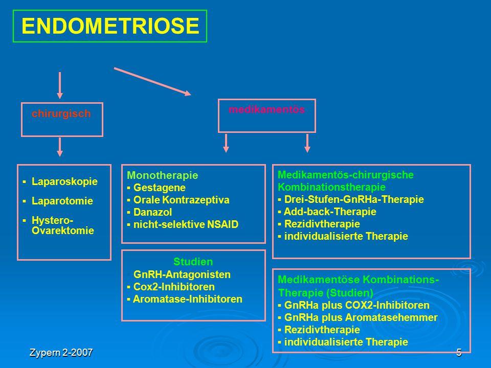 Zypern 2-20075 chirurgisch ENDOMETRIOSE Therapie medikamentös ▪ Laparoskopie ▪ Laparotomie ▪ Hystero- Ovarektomie Monotherapie ▪ Gestagene ▪ Orale Kon