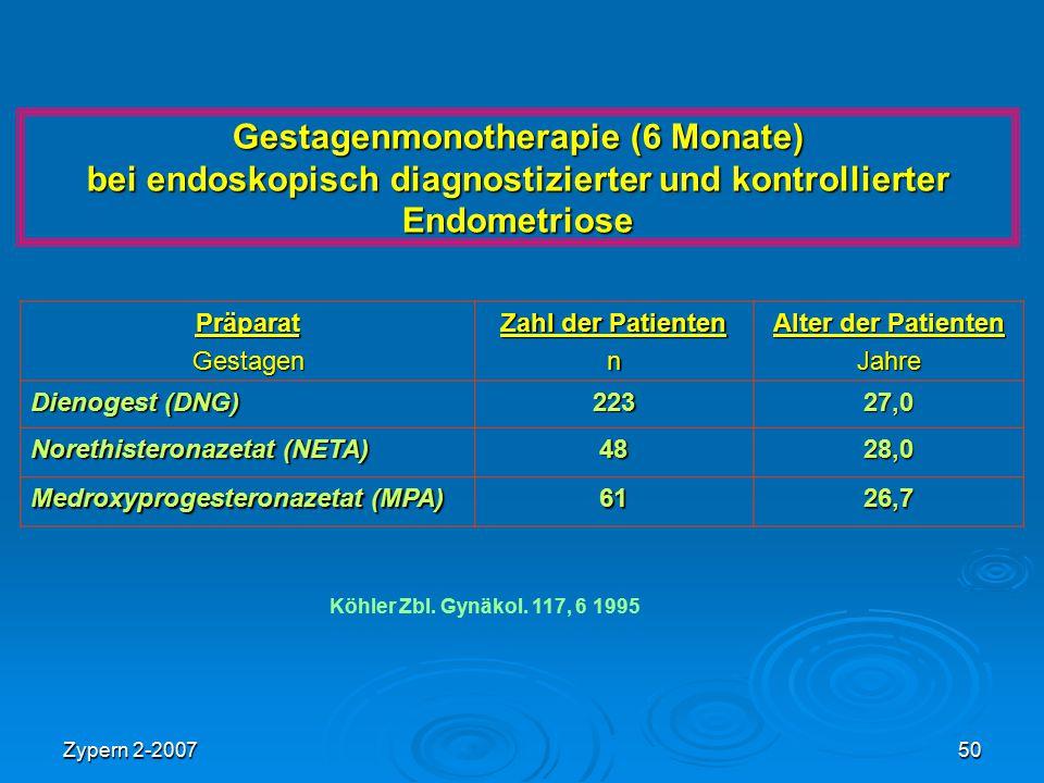 Zypern 2-200750 Gestagenmonotherapie (6 Monate) bei endoskopisch diagnostizierter und kontrollierter Endometriose PräparatGestagen Zahl der Patienten