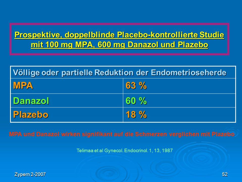 Zypern 2-200752 Prospektive, doppelblinde Placebo-kontrollierte Studie mit 100 mg MPA, 600 mg Danazol und Plazebo Völlige oder partielle Reduktion der