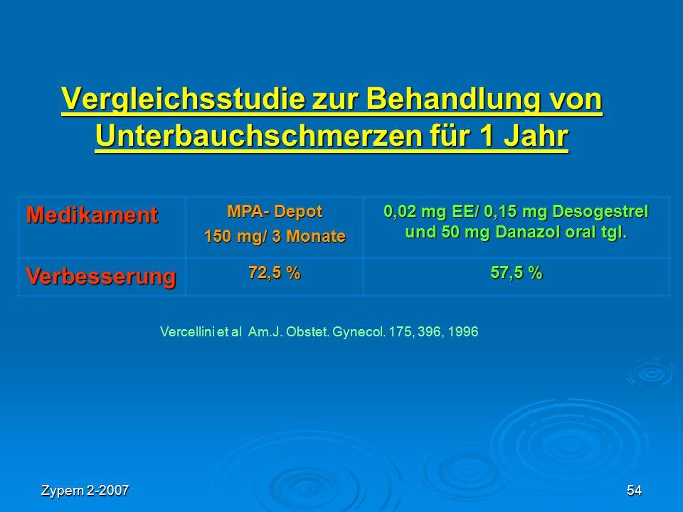 Zypern 2-200754 Vergleichsstudie zur Behandlung von Unterbauchschmerzen für 1 Jahr Medikament MPA- Depot 150 mg/ 3 Monate 0,02 mg EE/ 0,15 mg Desogest