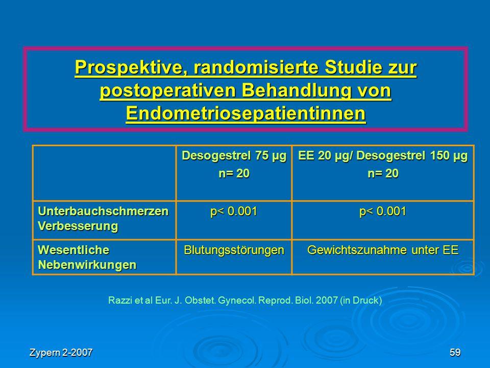 Zypern 2-200759 Prospektive, randomisierte Studie zur postoperativen Behandlung von Endometriosepatientinnen Desogestrel 75 µg n= 20 EE 20 µg/ Desoges