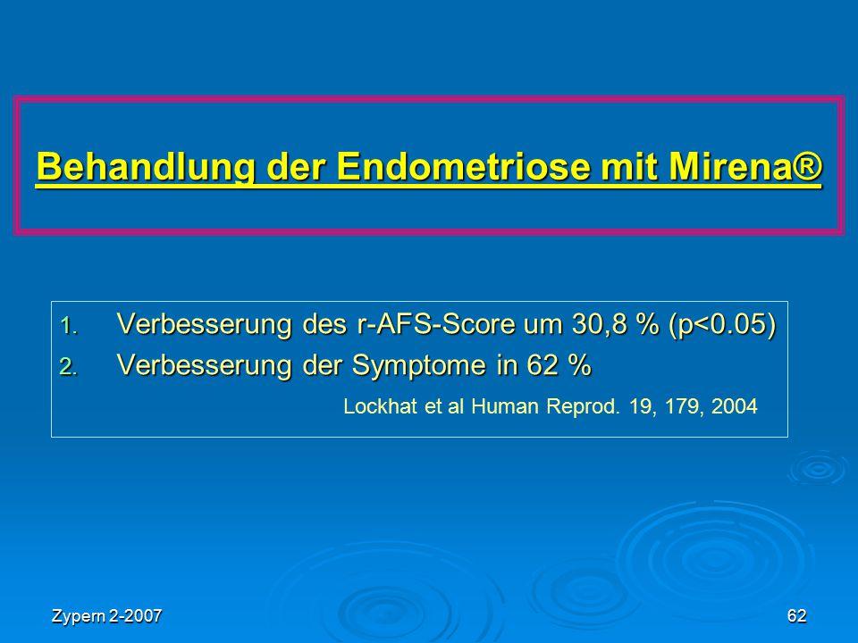 Zypern 2-200762 Behandlung der Endometriose mit Mirena® 1. Verbesserung des r-AFS-Score um 30,8 % (p<0.05) 2. Verbesserung der Symptome in 62 % Lockha