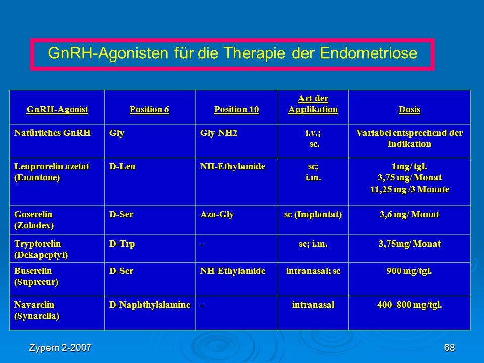 Zypern 2-200768 GnRH-Agonist Position 6 Position 10 Art der Applikation Dosis Natürliches GnRH GlyGly-NH2i.v.; sc. sc. Variabel entsprechend der Indik
