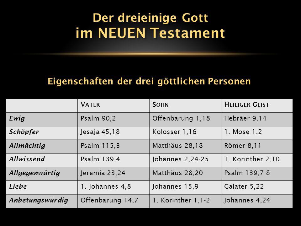 V ATER S OHN H EILIGER G EIST Ewig Psalm 90,2Offenbarung 1,18Hebräer 9,14 Schöpfer Jesaja 45,18Kolosser 1,161. Mose 1,2 Allmächtig Psalm 115,3Matthäus