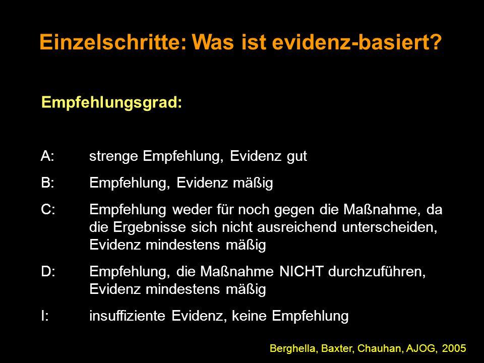 Einzelschritte: Was ist evidenz-basiert? Berghella, Baxter, Chauhan, AJOG, 2005 Empfehlungsgrad: A:strenge Empfehlung, Evidenz gut B:Empfehlung, Evide