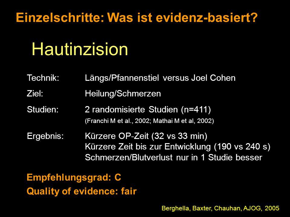 Einzelschritte: Was ist evidenz-basiert? Hautinzision Technik: Längs/Pfannenstiel versus Joel Cohen Ziel: Heilung/Schmerzen Studien:2 randomisierte St