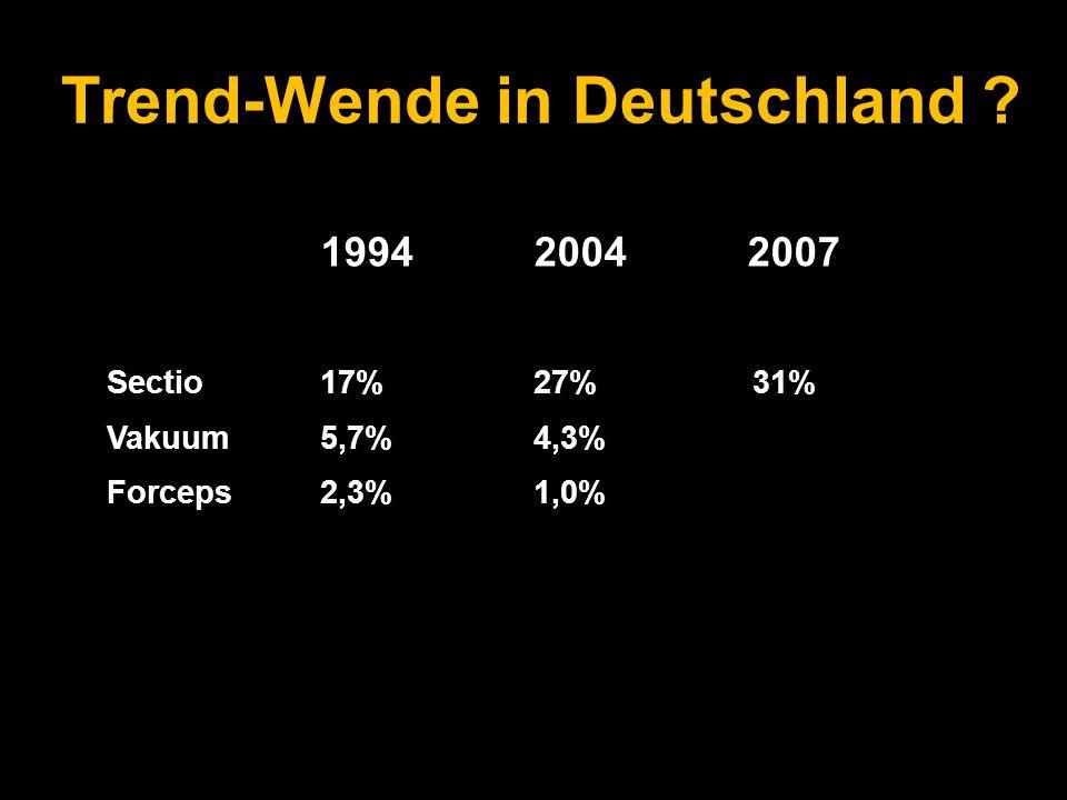 Trend-Wende in Deutschland ? 199420042007 Sectio 17% 27% 31% Vakuum5,7%4,3% Forceps2,3%1,0%