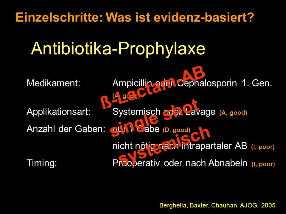 Einzelschritte: Was ist evidenz-basiert? Antibiotika-Prophylaxe Medikament: Ampicillin oder Cephalosporin 1. Gen. (A, good) Applikationsart:Systemisch