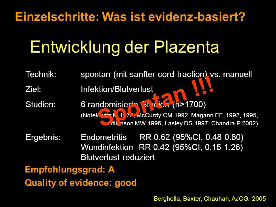 Einzelschritte: Was ist evidenz-basiert? Entwicklung der Plazenta Berghella, Baxter, Chauhan, AJOG, 2005 Technik: spontan (mit sanfter cord-traction)