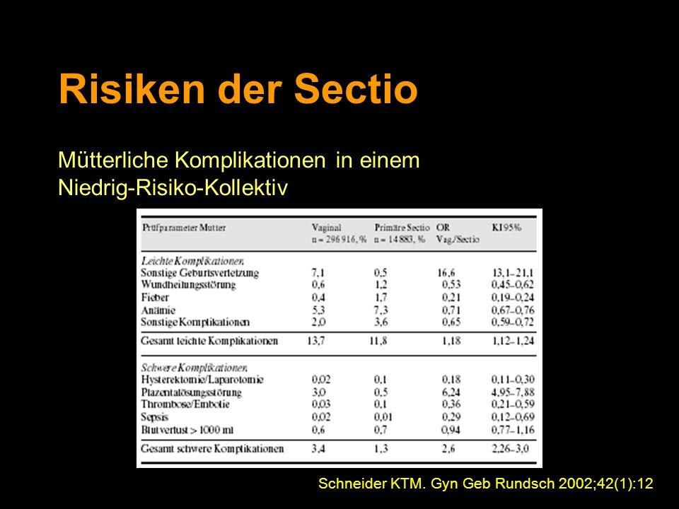 Risiken der Sectio Mütterliche Komplikationen in einem Niedrig-Risiko-Kollektiv Schneider KTM. Gyn Geb Rundsch 2002;42(1):12
