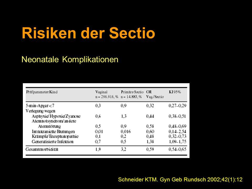 Risiken der Sectio Neonatale Komplikationen Schneider KTM. Gyn Geb Rundsch 2002;42(1):12