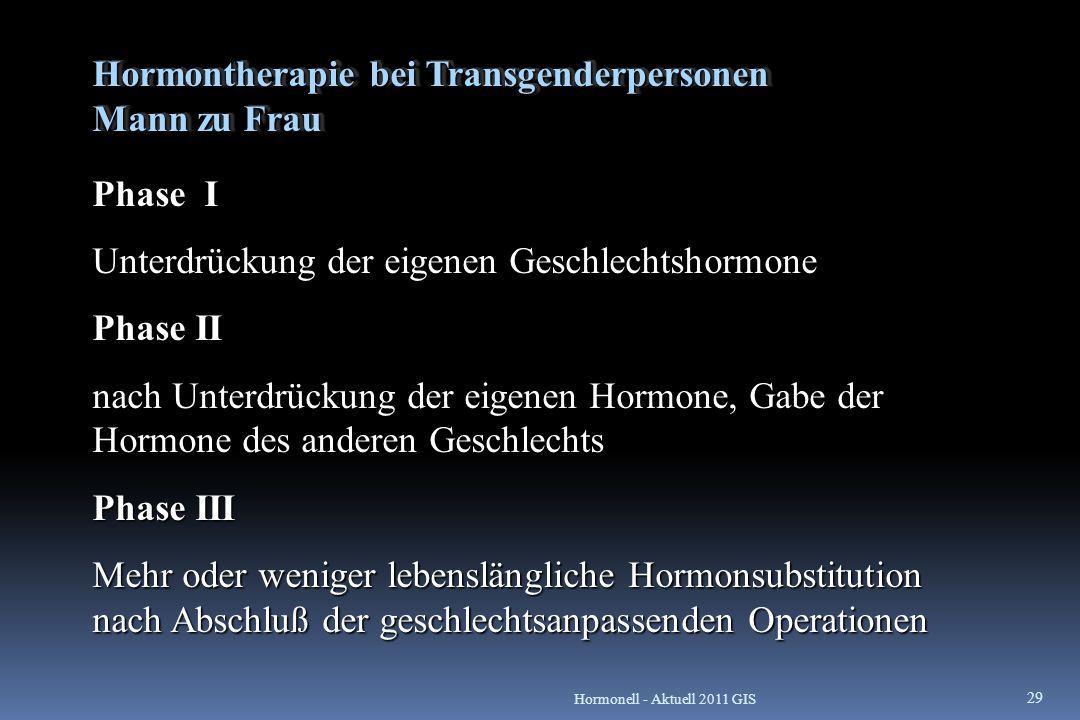 Hormontherapie bei Transgenderpersonen Mann zu Frau Phase I Unterdrückung der eigenen Geschlechtshormone Phase II nach Unterdrückung der eigenen Hormo