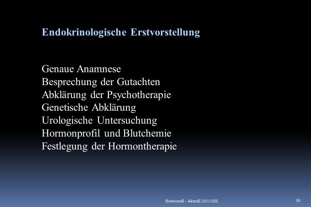 Endokrinologische Erstvorstellung Genaue Anamnese Besprechung der Gutachten Abklärung der Psychotherapie Genetische Abklärung Urologische Untersuchung