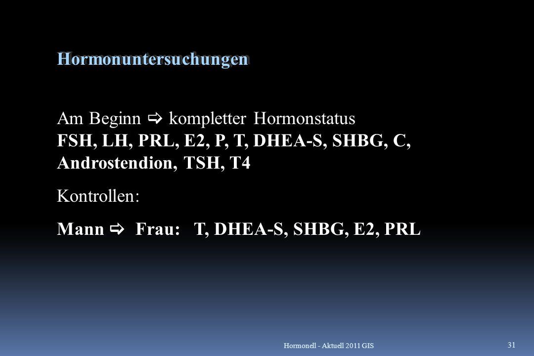 HormonuntersuchungenHormonuntersuchungen Am Beginn  kompletter Hormonstatus FSH, LH, PRL, E2, P, T, DHEA-S, SHBG, C, Androstendion, TSH, T4 Kontrolle
