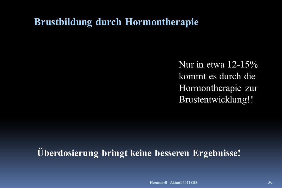 Brustbildung durch Hormontherapie Nur in etwa 12-15% kommt es durch die Hormontherapie zur Brustentwicklung!! 36 Überdosierung bringt keine besseren E