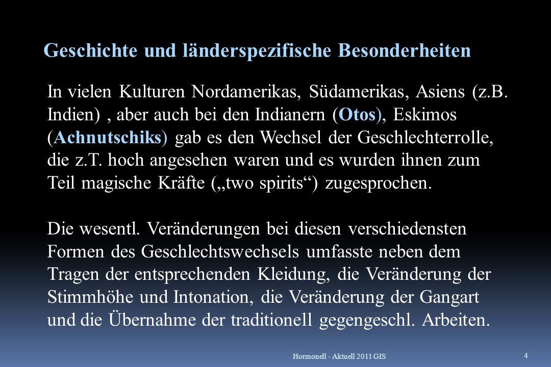 Definition und Begriffsprägung im 20.