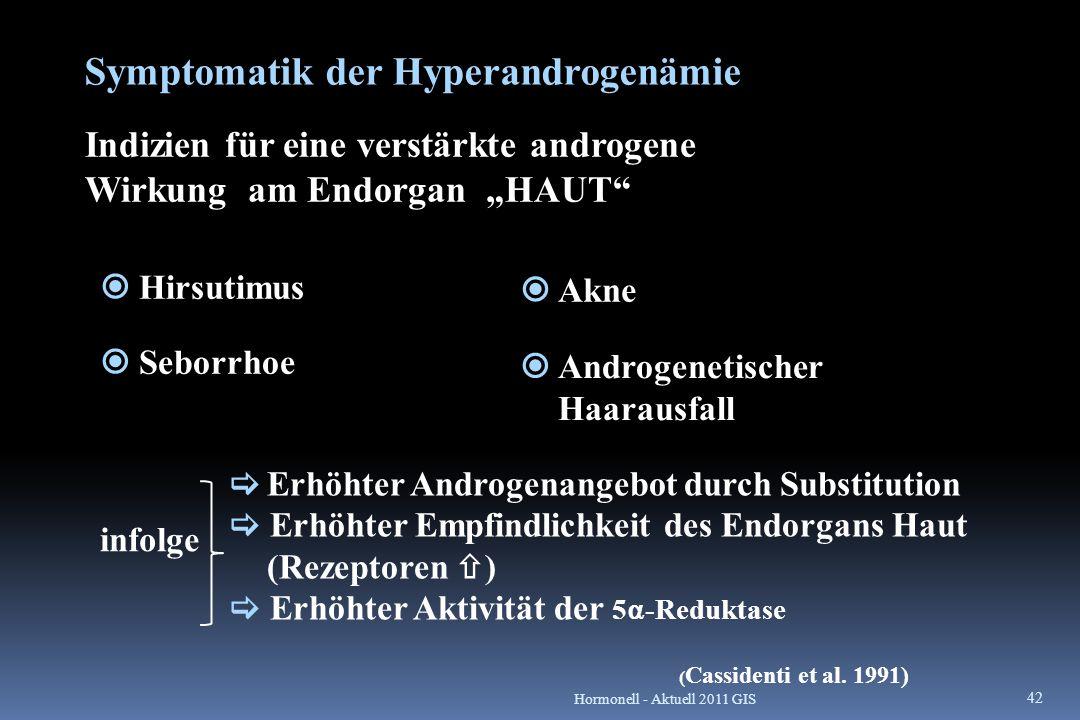 """42 Symptomatik der Hyperandrogenämie Indizien für eine verstärkte androgene Wirkung am Endorgan """"HAUT""""  Hirsutimus  Seborrhoe  Akne infolge  Erhöh"""