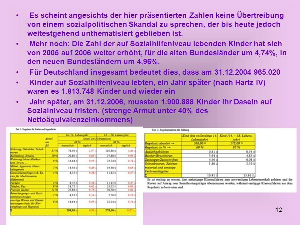 12 Es scheint angesichts der hier präsentierten Zahlen keine Übertreibung von einem sozialpolitischen Skandal zu sprechen, der bis heute jedoch weites