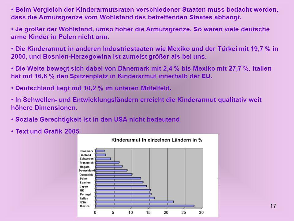 17 Beim Vergleich der Kinderarmutsraten verschiedener Staaten muss bedacht werden, dass die Armutsgrenze vom Wohlstand des betreffenden Staates abhängt.